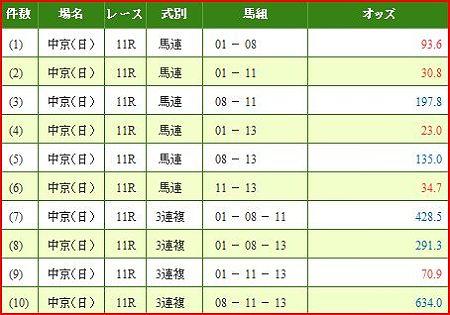 a.中日新聞杯.2