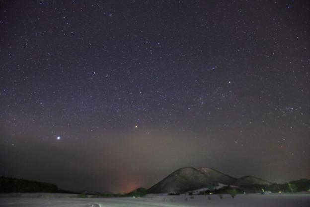 雪雲に銀河横たう