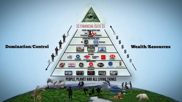 写真: お金の流れのピラミッド