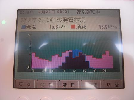 RIMG1562_convert_20120228082740