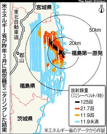 2011.03.18 アメリカ提供AMS実測放射能汚染図