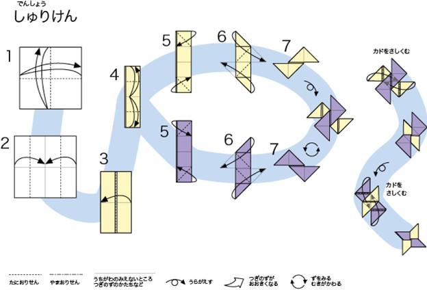 折り紙の 折り紙の手裏剣の作り方 : photozou.jp